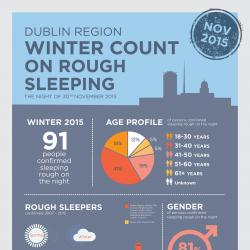 Rough Sleeper Count Winter 2018