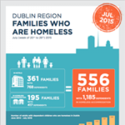 Homeless Families July 2015