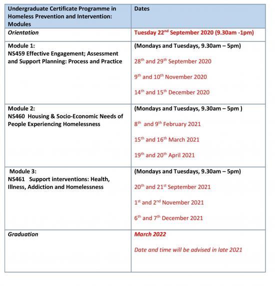Chpi Application Process Dates 2020A